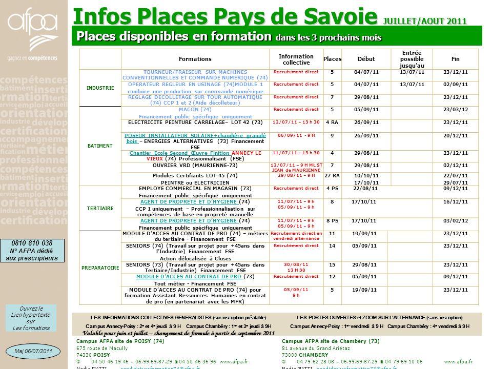 Infos Places Pays de Savoie JUILLET/AOUT 2011 Campus AFPA site de POISY (74) 675 route de Macully 74330 POISY 04 50 46 19 46 – 06.99.69.87.29 04 50 46