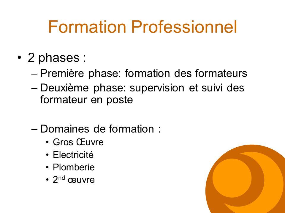 Formation Professionnel 2 phases : –Première phase: formation des formateurs –Deuxième phase: supervision et suivi des formateur en poste –Domaines de
