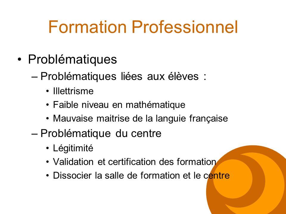 Formation Professionnel Problématiques –Problématiques liées aux élèves : Illettrisme Faible niveau en mathématique Mauvaise maitrise de la languie fr