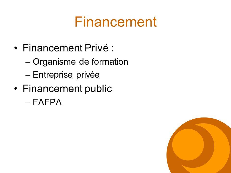 Financement Financement Privé : –Organisme de formation –Entreprise privée Financement public –FAFPA