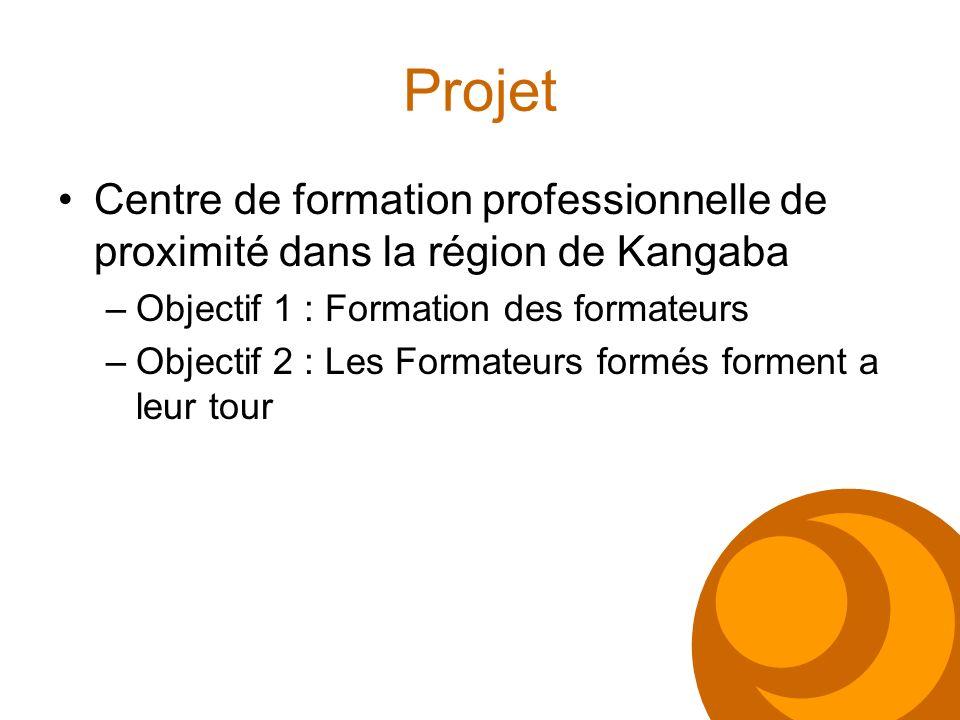 Projet Centre de formation professionnelle de proximité dans la région de Kangaba –Objectif 1 : Formation des formateurs –Objectif 2 : Les Formateurs