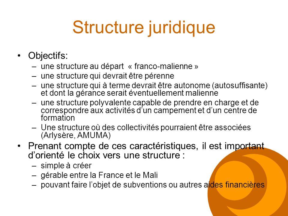Structure juridique Objectifs: –une structure au départ « franco-malienne » –une structure qui devrait être pérenne –une structure qui à terme devrait