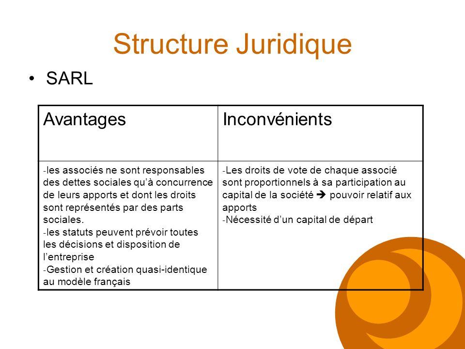 Structure Juridique SARL AvantagesInconvénients - les associés ne sont responsables des dettes sociales quà concurrence de leurs apports et dont les d