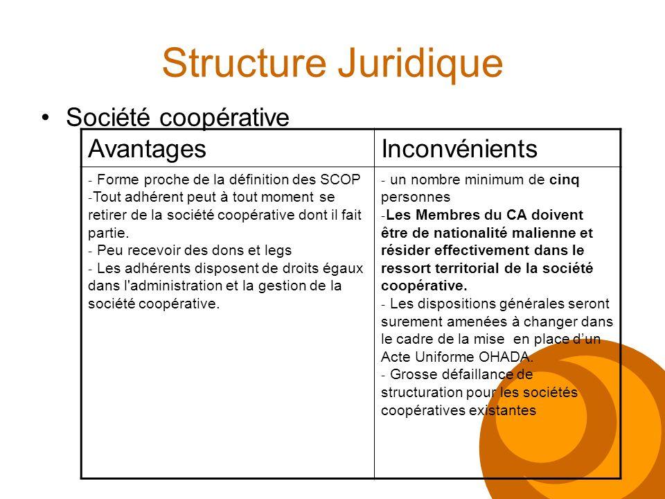 Structure Juridique Société coopérative AvantagesInconvénients - Forme proche de la définition des SCOP - Tout adhérent peut à tout moment se retirer