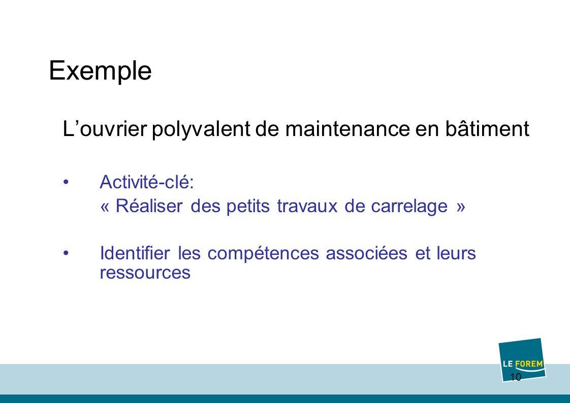 10 Exemple Louvrier polyvalent de maintenance en bâtiment Activité-clé: « Réaliser des petits travaux de carrelage » Identifier les compétences associées et leurs ressources