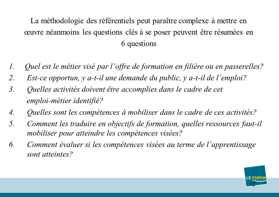 12 La méthodologie des référentiels peut paraître complexe à mettre en œuvre néanmoins les questions clés à se poser peuvent être résumées en 6 questions 1.