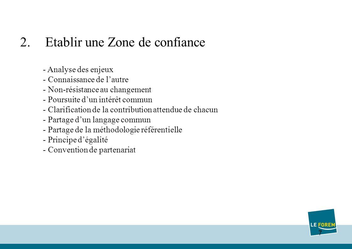7 2. Etablir une Zone de confiance - Analyse des enjeux - Connaissance de lautre - Non-résistance au changement - Poursuite dun intérêt commun - Clari