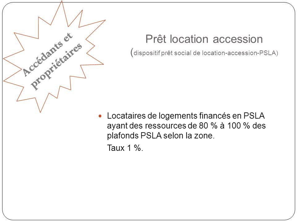 Prêt location accession ( dispositif prêt social de location-accession-PSLA) Locataires de logements financés en PSLA ayant des ressources de 80 % à 100 % des plafonds PSLA selon la zone.