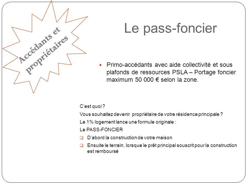 Le pass-foncier Primo-accédants avec aide collectivité et sous plafonds de ressources PSLA – Portage foncier maximum 50 000 selon la zone.