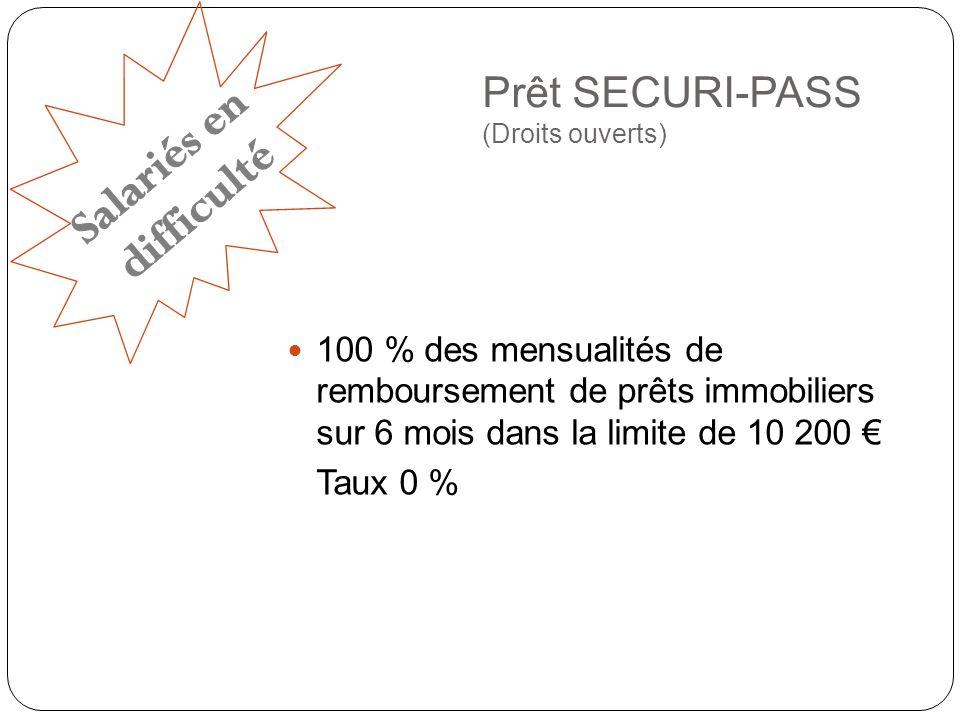 Prêt SECURI-PASS (Droits ouverts) 100 % des mensualités de remboursement de prêts immobiliers sur 6 mois dans la limite de 10 200 Taux 0 %