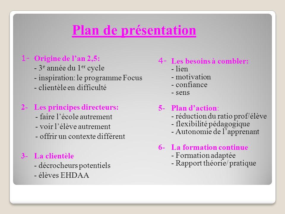 Plan de présentation 1- Origine de lan 2,5: - 3 e année du 1 er cycle - inspiration: le programme Focus - clientèle en difficulté 2-Les principes directeurs: - faire lécole autrement - voir lélève autrement - offrir un contexte différent 3-La clientèle - décrocheurs potentiels - élèves EHDAA 4- Les besoins à combler: - lien - motivation - confiance - sens 5-Plan daction: - réduction du ratio prof/élève - flexibilité pédagogique - Autonomie de lapprenant 6-La formation continue - Formation adaptée - Rapport théorie/ pratique
