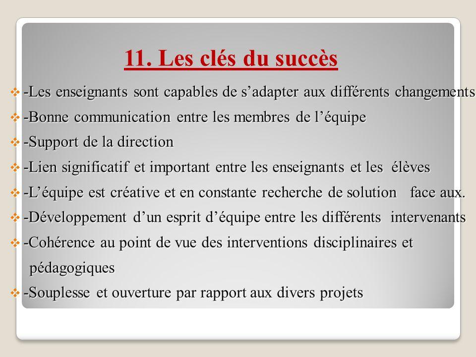 11. Les clés du succès -Les enseignants sont capables de sadapter aux différents changements -Les enseignants sont capables de sadapter aux différents