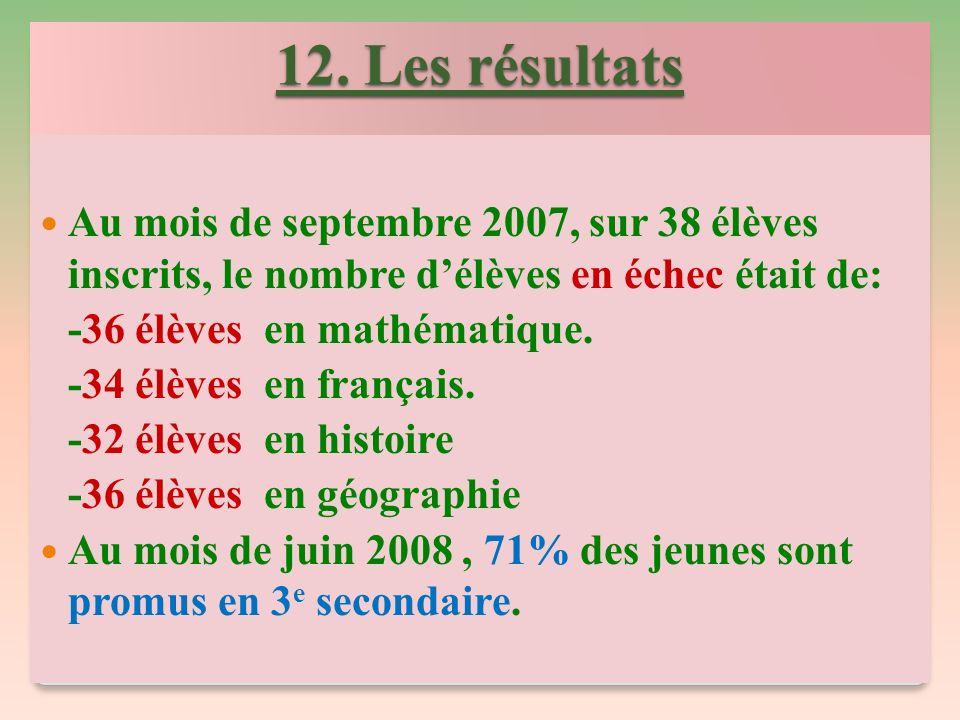 12. Les résultats Au mois de septembre 2007, sur 38 élèves inscrits, le nombre délèves en échec était de: -36 élèves en mathématique. -34 élèves en fr