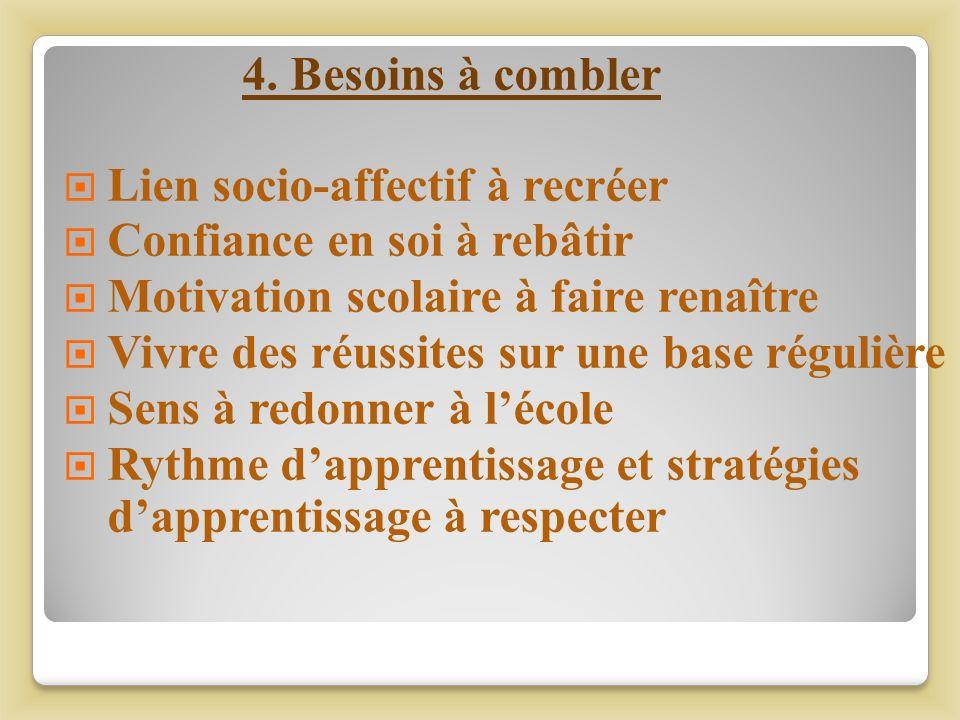 4. Besoins à combler Lien socio-affectif à recréer Confiance en soi à rebâtir Motivation scolaire à faire renaître Vivre des réussites sur une base ré
