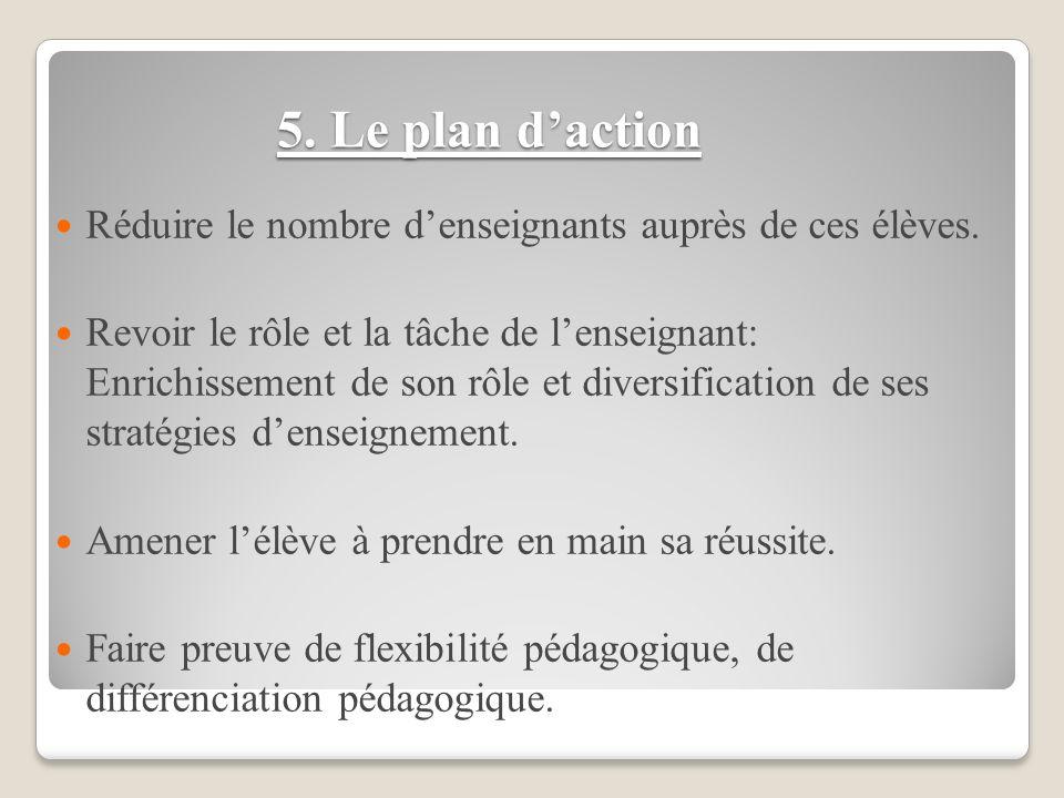 5.Le plan daction Réduire le nombre denseignants auprès de ces élèves.