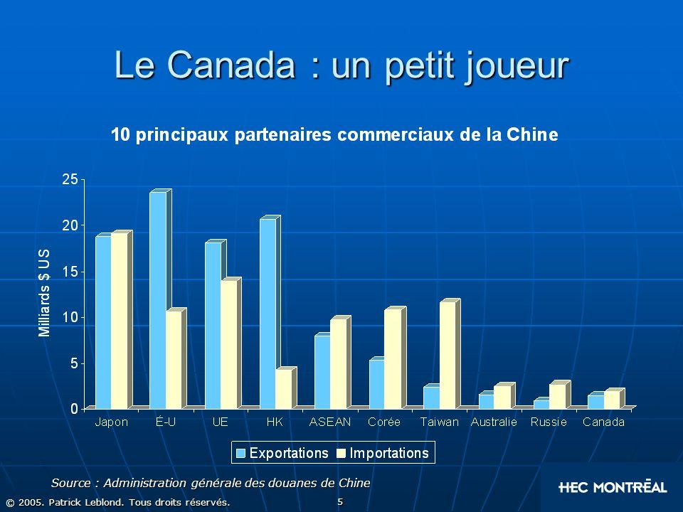6 © 2005. Patrick Leblond. Tous droits réservés. Le déficit se creuse Source : Statistique Canada