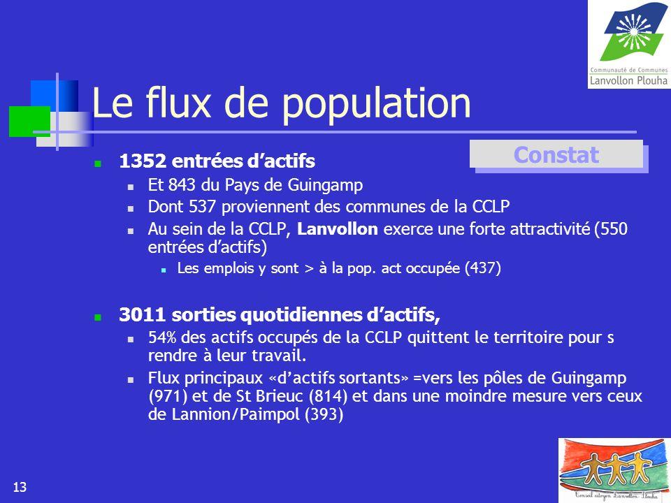 13 Le flux de population 1352 entrées dactifs Et 843 du Pays de Guingamp Dont 537 proviennent des communes de la CCLP Au sein de la CCLP, Lanvollon ex