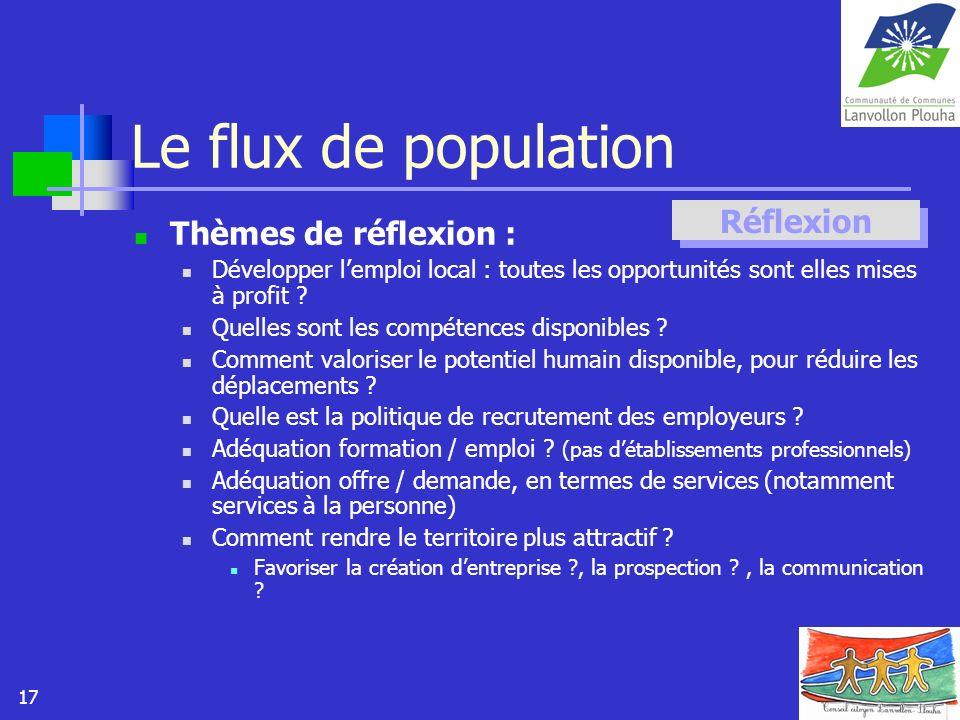 17 Le flux de population Thèmes de réflexion : Développer lemploi local : toutes les opportunités sont elles mises à profit ? Quelles sont les compéte