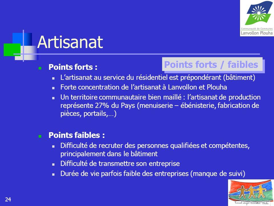 24 Artisanat Points forts : Lartisanat au service du résidentiel est prépondérant (bâtiment) Forte concentration de lartisanat à Lanvollon et Plouha U