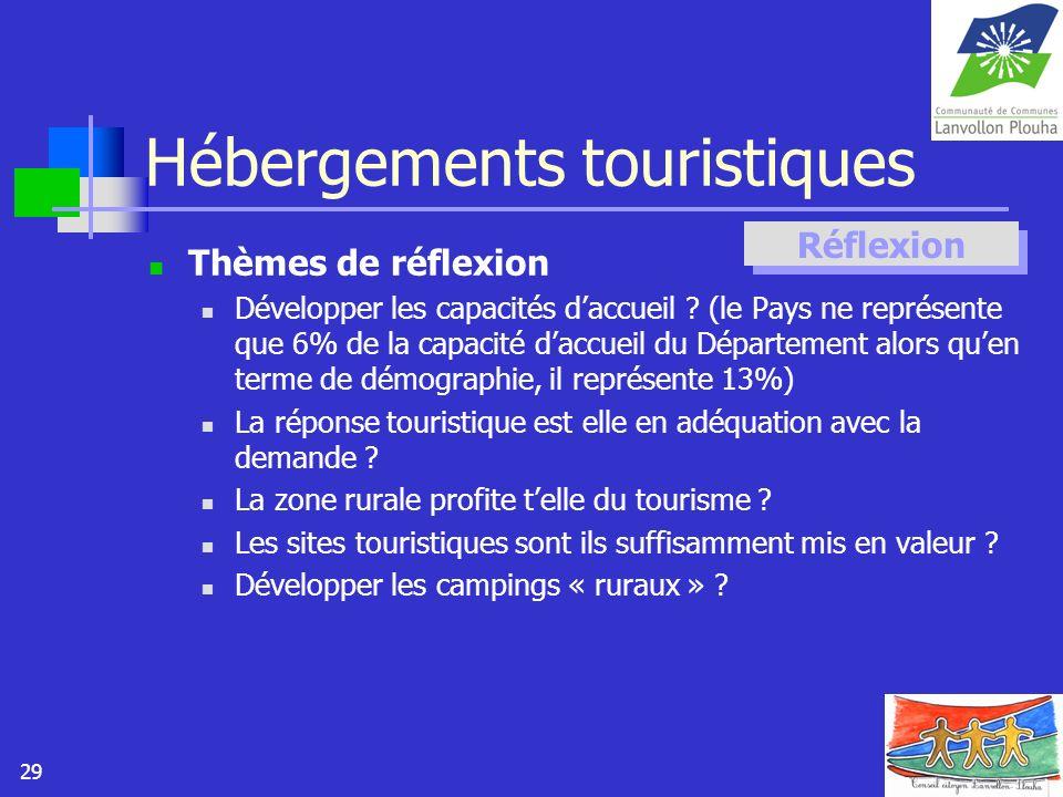 29 Hébergements touristiques Thèmes de réflexion Développer les capacités daccueil ? (le Pays ne représente que 6% de la capacité daccueil du Départem