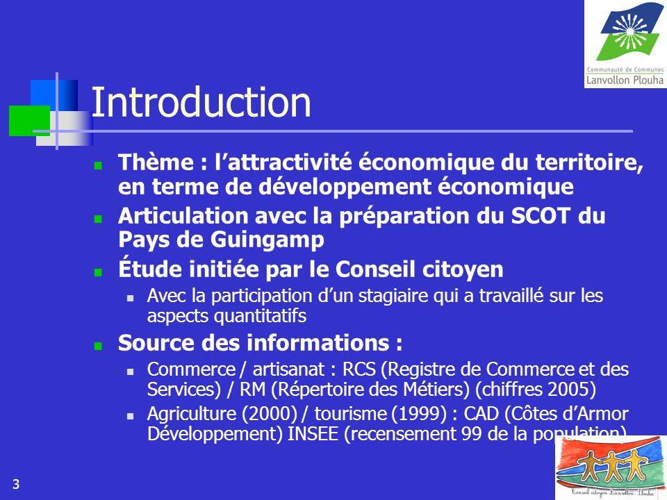 3 Introduction Thème : lattractivité économique du territoire, en terme de développement économique Articulation avec la préparation du SCOT du Pays d