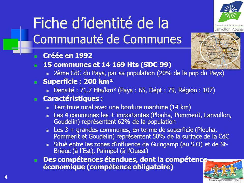 4 Fiche didentité de la Communauté de Communes Créée en 1992 15 communes et 14 169 Hts (SDC 99) 2ème CdC du Pays, par sa population (20% de la pop du