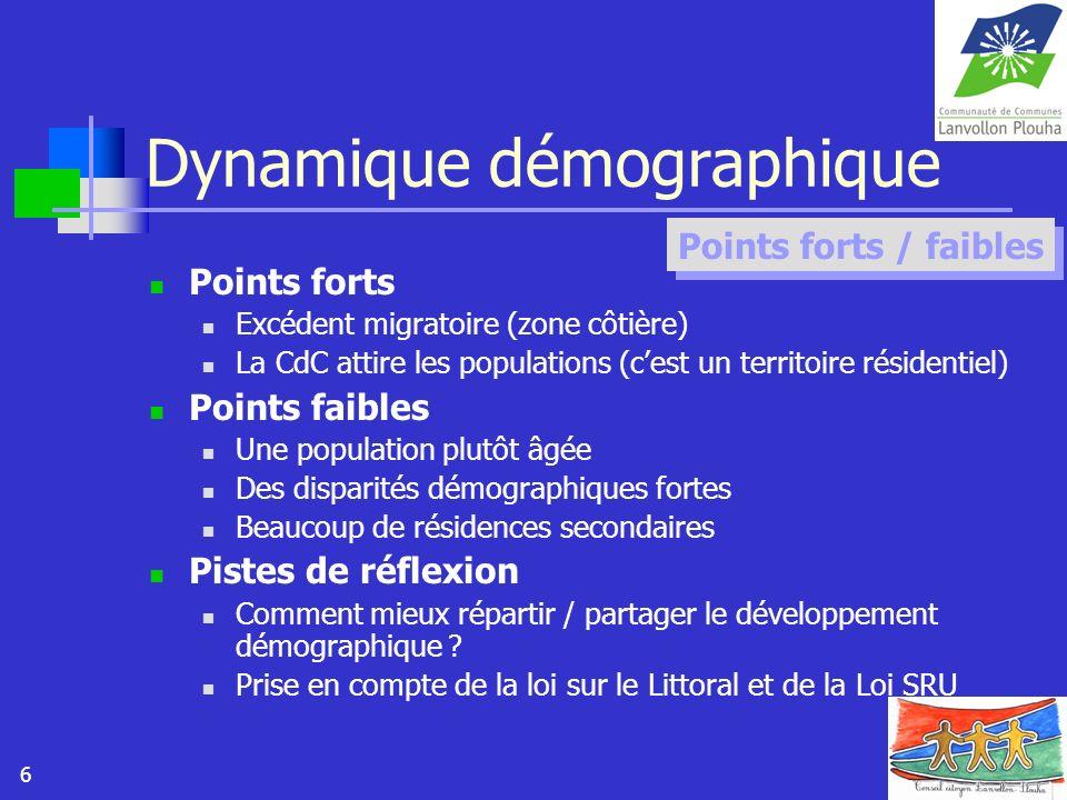 6 Dynamique démographique Points forts Excédent migratoire (zone côtière) La CdC attire les populations (cest un territoire résidentiel) Points faible