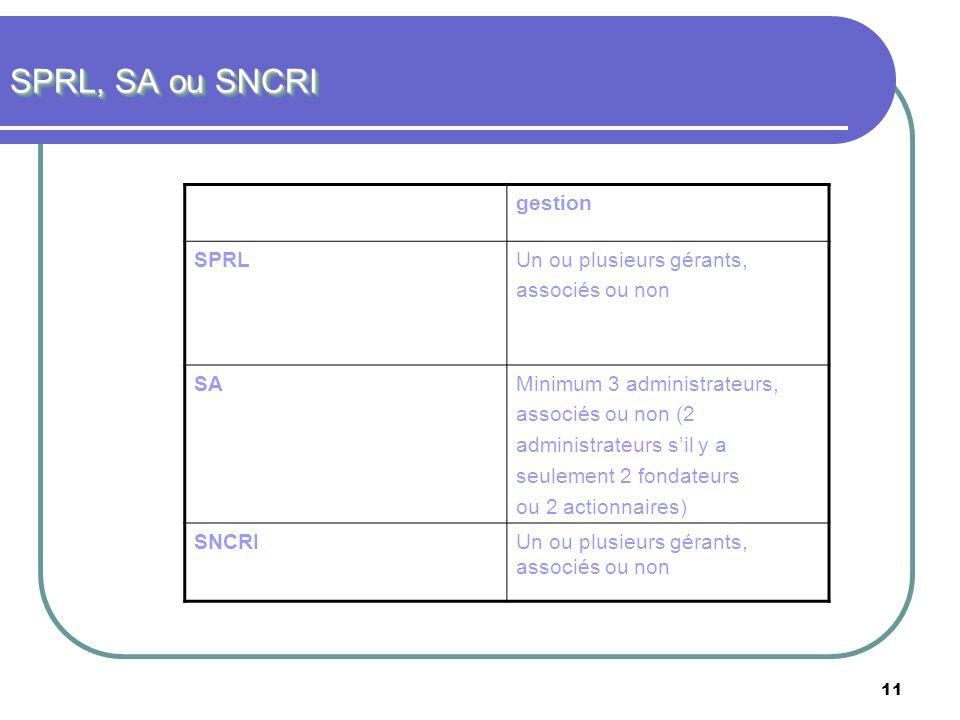 11 SPRL, SA ou SNCRI gestion SPRLUn ou plusieurs gérants, associés ou non SAMinimum 3 administrateurs, associés ou non (2 administrateurs sil y a seul