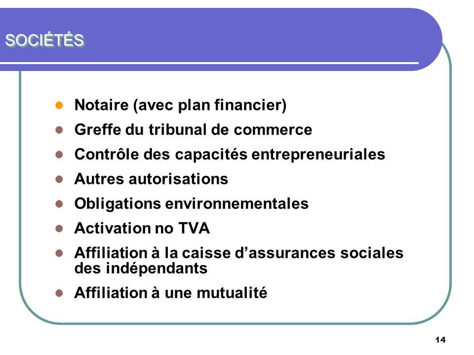 14 SOCIÉTÉSSOCIÉTÉS Notaire (avec plan financier) Greffe du tribunal de commerce Contrôle des capacités entrepreneuriales Autres autorisations Obligat