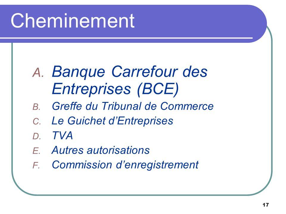 17 Cheminement A. Banque Carrefour des Entreprises (BCE) B. Greffe du Tribunal de Commerce C. Le Guichet dEntreprises D. TVA E. Autres autorisations F