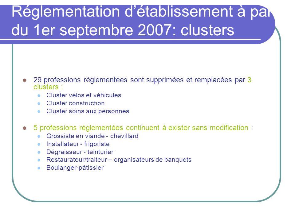 Réglementation détablissement à partir du 1er septembre 2007: clusters 29 professions réglementées sont supprimées et remplacées par 3 clusters : Clus