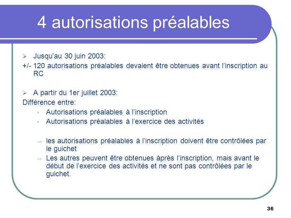36 4 autorisations préalables Jusquau 30 juin 2003: +/- 120 autorisations préalables devaient être obtenues avant linscription au RC A partir du 1er j