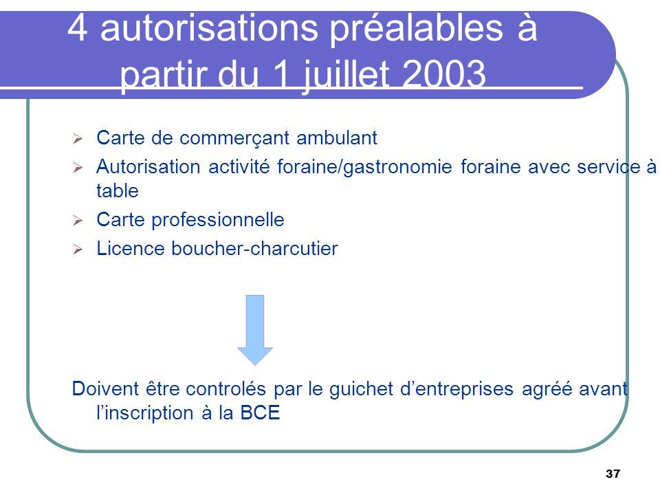 37 4 autorisations préalables à partir du 1 juillet 2003 Carte de commerçant ambulant Autorisation activité foraine/gastronomie foraine avec service à