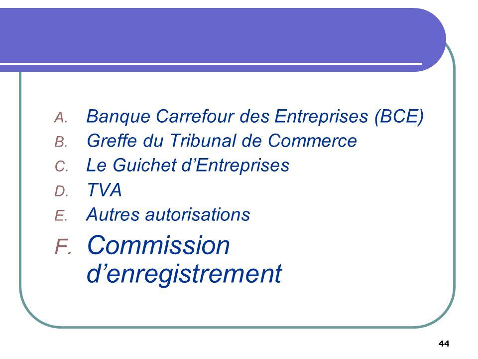 44 A. Banque Carrefour des Entreprises (BCE) B. Greffe du Tribunal de Commerce C. Le Guichet dEntreprises D. TVA E. Autres autorisations F. Commission
