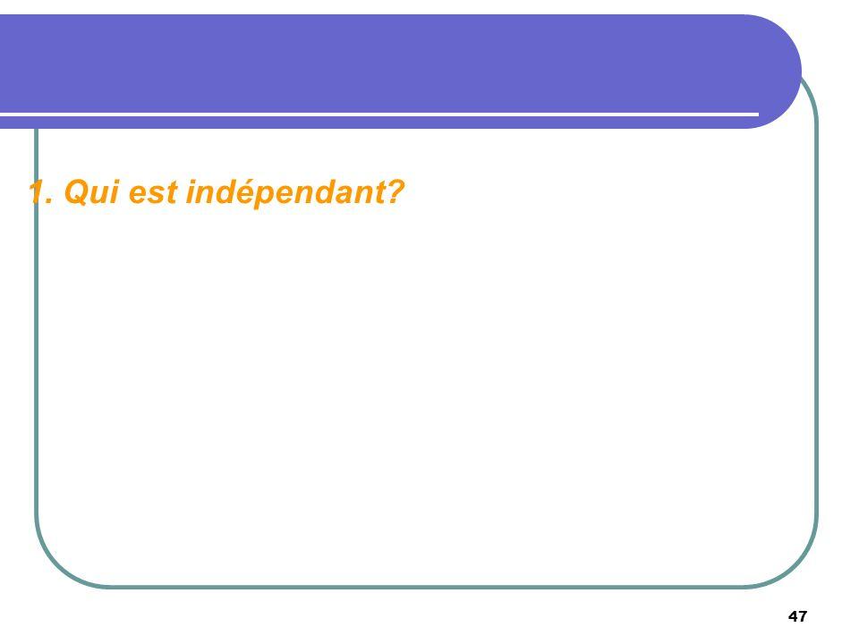 47 1. Qui est indépendant?