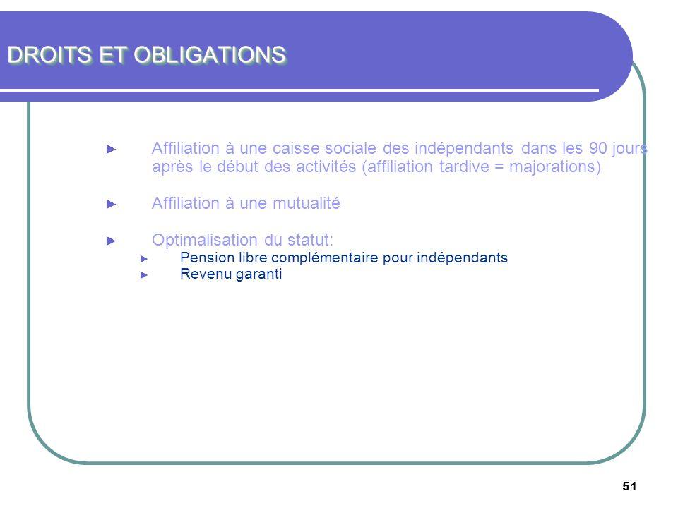 51 DROITS ET OBLIGATIONS Affiliation à une caisse sociale des indépendants dans les 90 jours après le début des activités (affiliation tardive = major