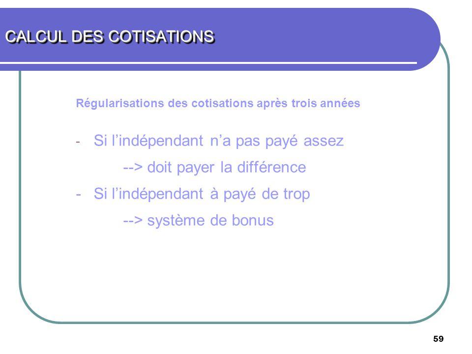 59 Régularisations des cotisations après trois années - Si lindépendant na pas payé assez --> doit payer la différence -Si lindépendant à payé de trop