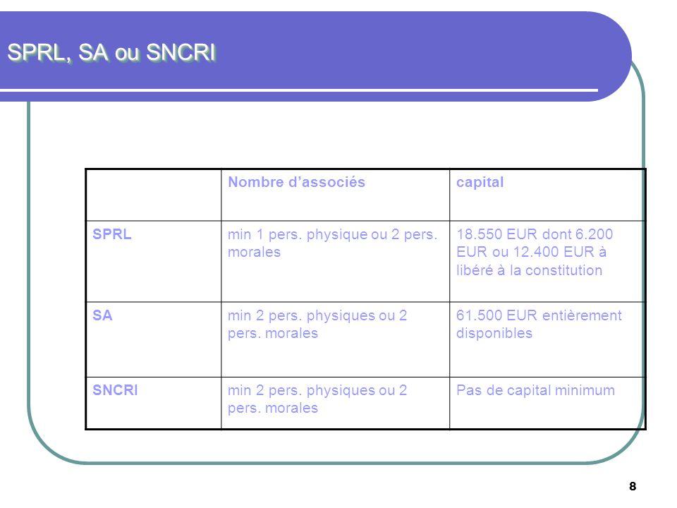 8 SPRL, SA ou SNCRI Nombre dassociéscapital SPRLmin 1 pers. physique ou 2 pers. morales 18.550 EUR dont 6.200 EUR ou 12.400 EUR à libéré à la constitu