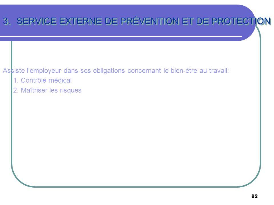 82 3.SERVICE EXTERNE DE PRÉVENTION ET DE PROTECTION Assiste lemployeur dans ses obligations concernant le bien-être au travail: 1. Contrôle médical 2.