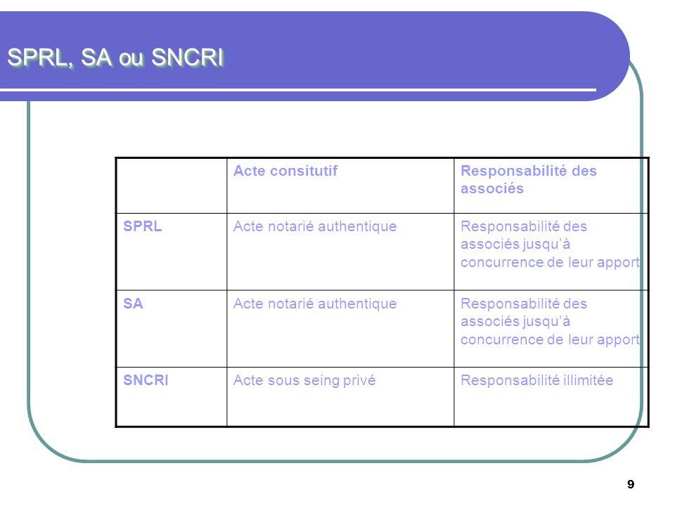 9 SPRL, SA ou SNCRI Acte consitutifResponsabilité des associés SPRLActe notarié authentiqueResponsabilité des associés jusquà concurrence de leur appo