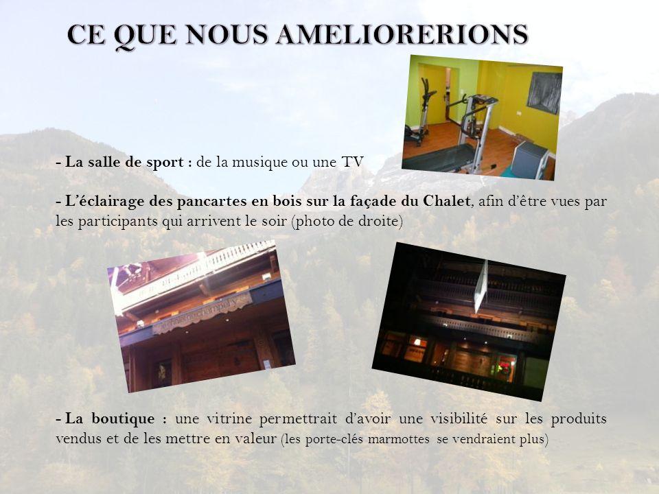 - La salle de sport : de la musique ou une TV - Léclairage des pancartes en bois sur la façade du Chalet, afin dêtre vues par les participants qui arr
