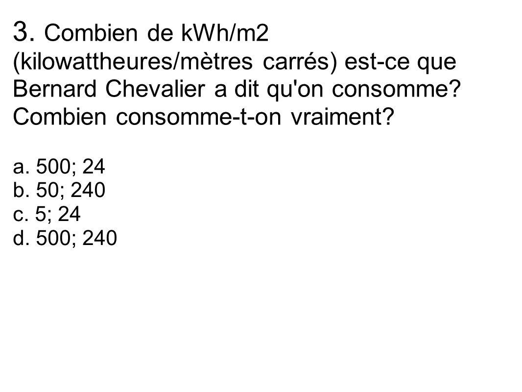 3. Combien de kWh/m2 (kilowattheures/mètres carrés) est-ce que Bernard Chevalier a dit qu'on consomme? Combien consomme-t-on vraiment? a. 500; 24 b. 5
