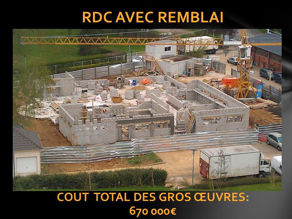COUT TOTAL DES GROS ŒUVRES: 670 000 RDC AVEC REMBLAI
