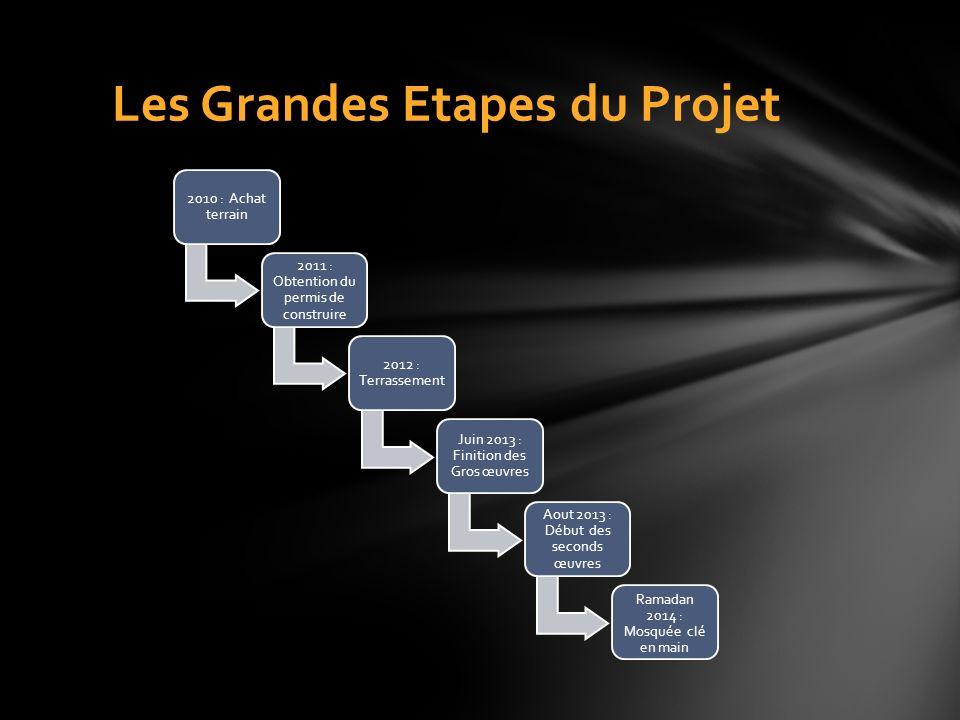 2010 : Achat terrain 2011 : Obtention du permis de construire 2012 : Terrassement Juin 2013 : Finition des Gros œuvres Aout 2013 : Début des seconds œ