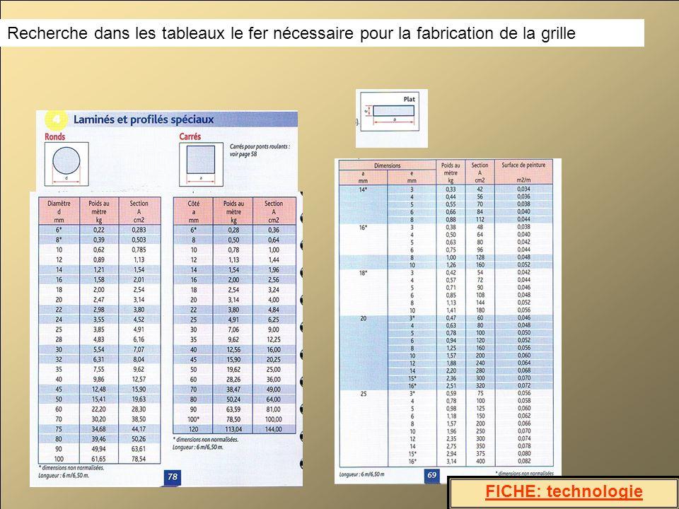 FICHE: technologie Recherche dans les tableaux le fer nécessaire pour la fabrication de la grille