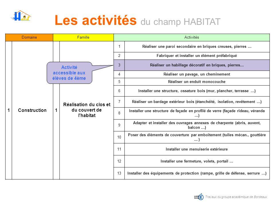 Travaux du groupe académique de Bordeaux Les activités du champ HABITAT DomaineFamilleActivités 1Construction1 Réalisation du clos et du couvert de l'