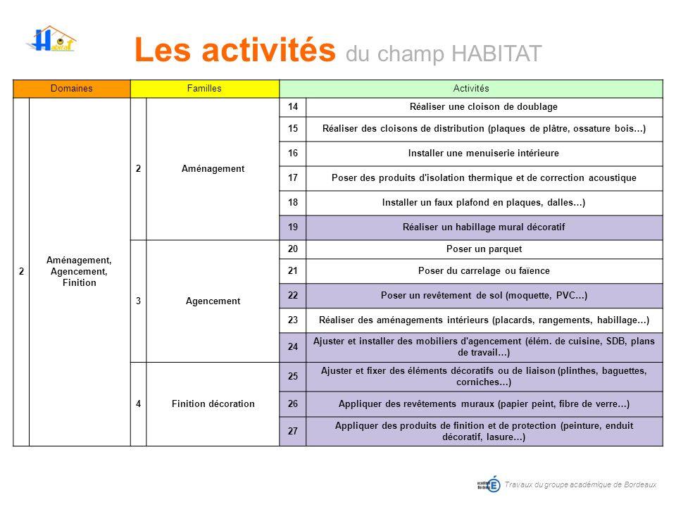 Travaux du groupe académique de Bordeaux Les activités du champ HABITAT DomainesFamillesActivités 2 Aménagement, Agencement, Finition 2Aménagement 14R