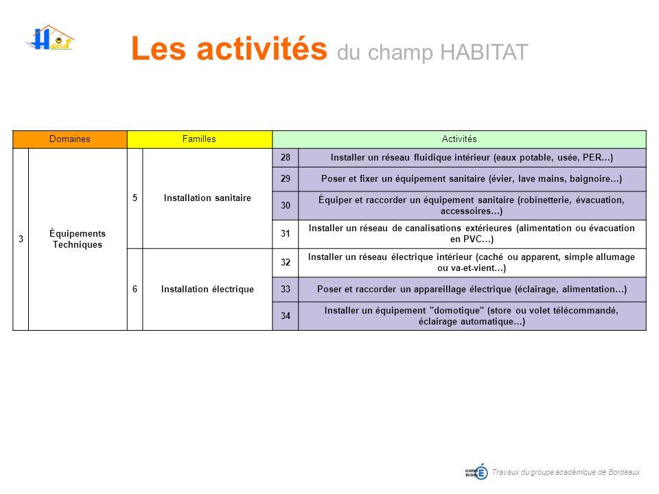 Travaux du groupe académique de Bordeaux Les activités du champ HABITAT DomainesFamillesActivités 3 Équipements Techniques 5Installation sanitaire 28I