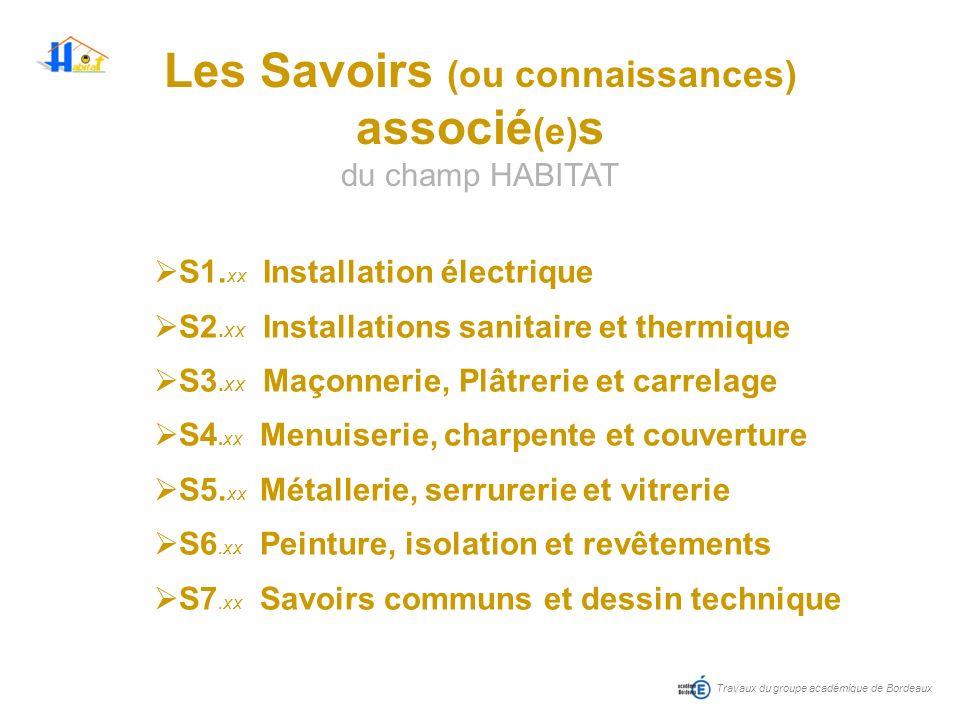 Travaux du groupe académique de Bordeaux Les Savoirs (ou connaissances) associé (e) s du champ HABITAT S1. xx Installation électrique S2.xx Installati