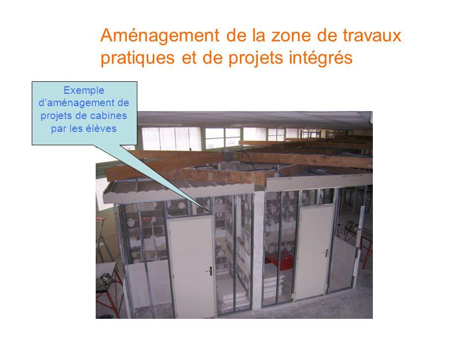 Exemple daménagement de projets de cabines par les élèves Aménagement de la zone de travaux pratiques et de projets intégrés